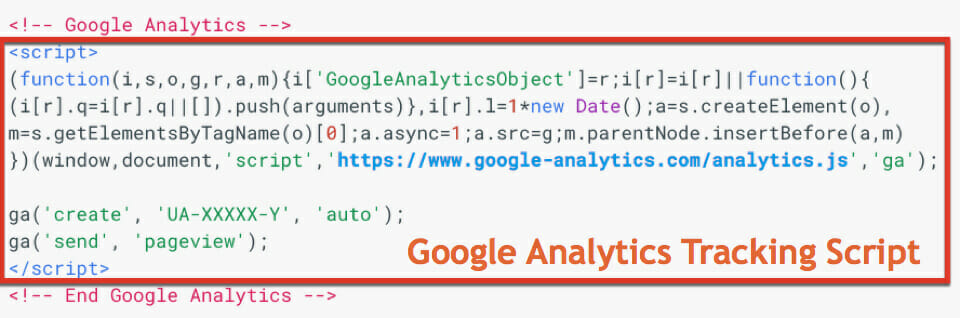 Der Google Analytics analytics.js Trackingcode