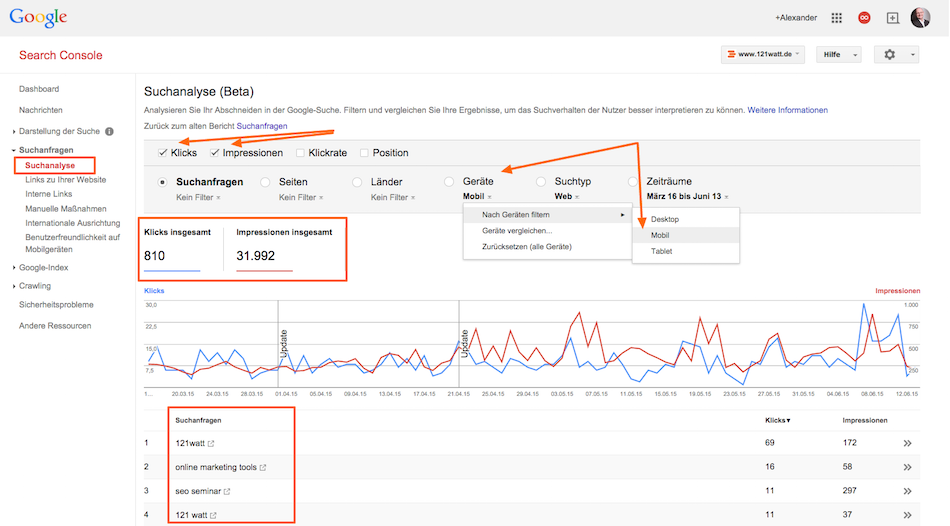Analyse mobiler Suchanfragen in der Google Search Console