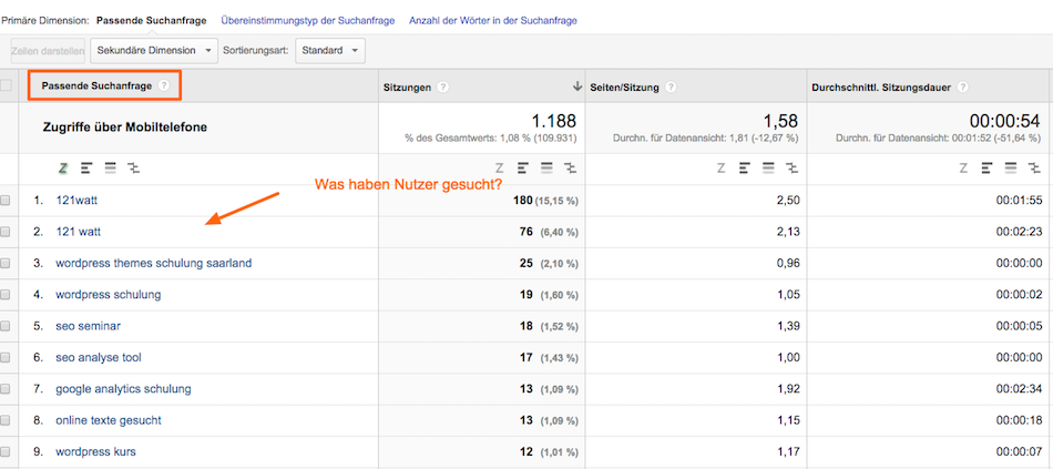 Mobile AdWords Kampagnen, Anzeigengruppen und Keywords in Google Analytics überprüfen