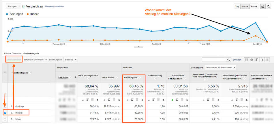 Zeilen darstellen mit Google Analytics am Beispiel Geraetekategorie