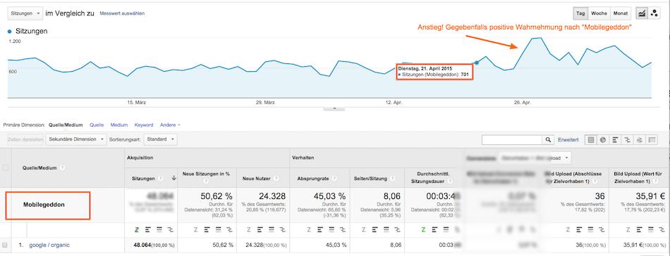 Mobilegeddon Analyse organischer und mobiler Traffic auf der Website