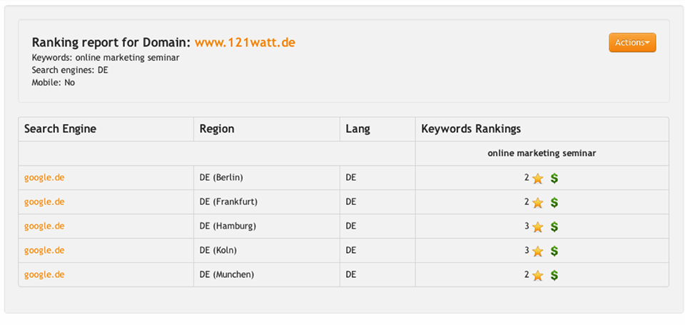 Keywordsearchrankings