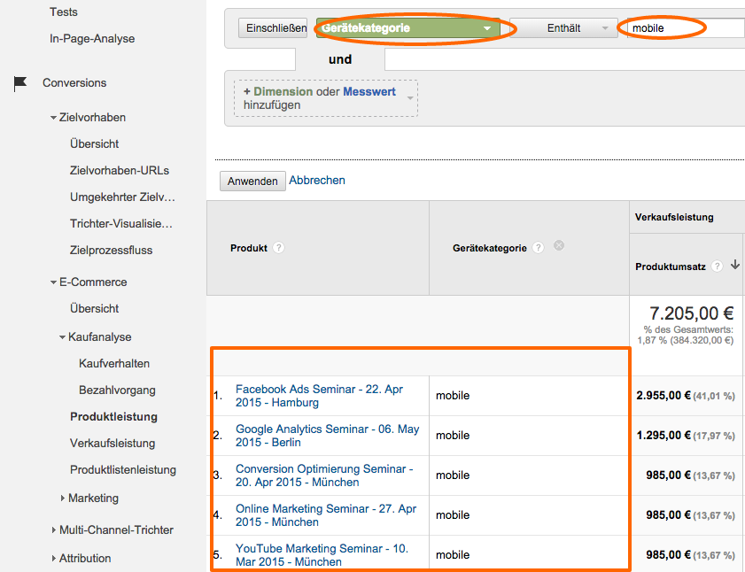 Google Analytics Conversion Report - was kaufen mobile Nutzer