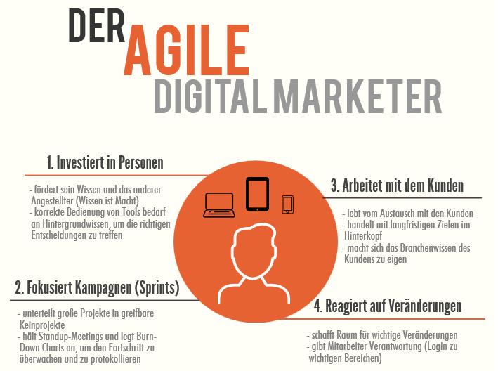 Eigenschaften eines agilen digitalen Makreting Managers