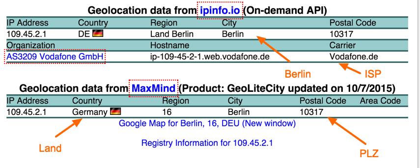 IP Adress Tool