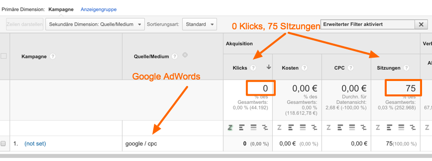 (not set) in Google Adwords