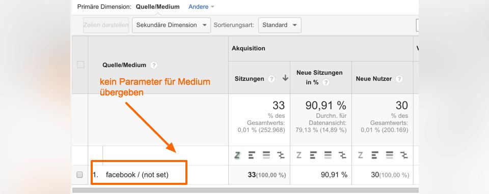 (not set) in Quelle / Medium mit sekundärer Dimension