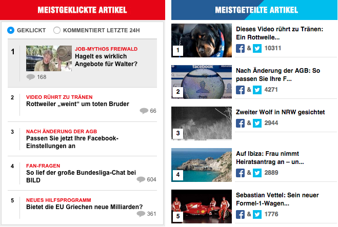 Bild.de Inhalte Above-The-Fold