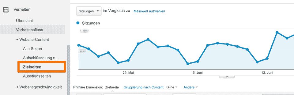 Zielseiten-Bericht in Google Analytics hreflang