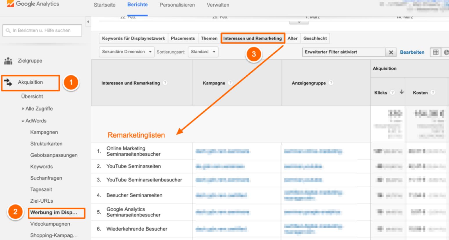 Abbildung 3: Darstellung der Displaynetzwerk-Werbung in Google Analytics
