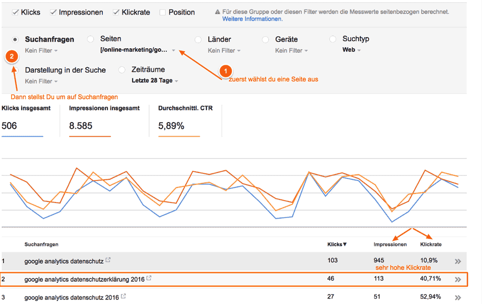 klickrate snippets google search console analysieren