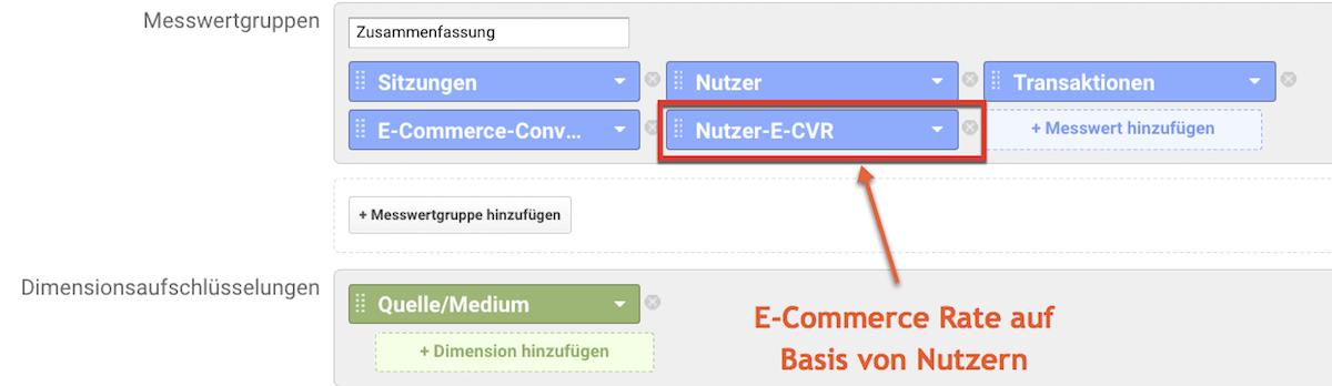 E-Commerce Konvesionsrate auf Nutzerbasis als berechneter Messwert