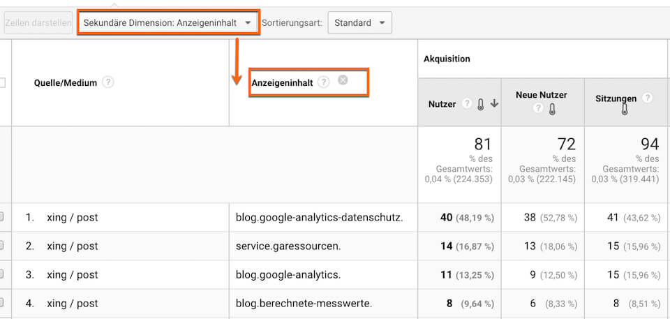 UTM-Parameter in Google Analytics als primäre oder sekundäre Dimension!