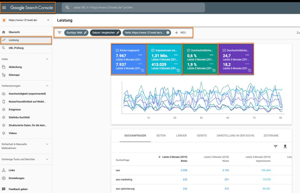 Die neue Google Search Console mit im Leistungsbericht mit Filtern