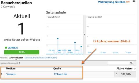 Referrerdaten im Google Analytics Echtzeitbericht