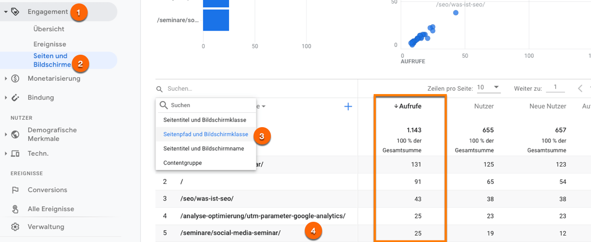 Das Ereignis page_view in Google Analytics 4 analysieren