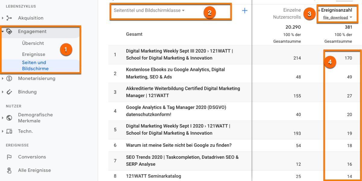 Analyse des file_download Ereignis in Google Analytics 4