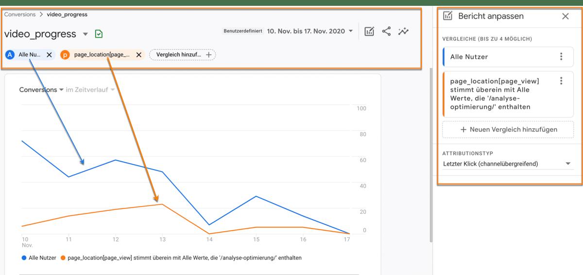 Analyse von Zielen in Google Analytics 4 im Berichtsreiter Conversion mit Auswahl video_progress