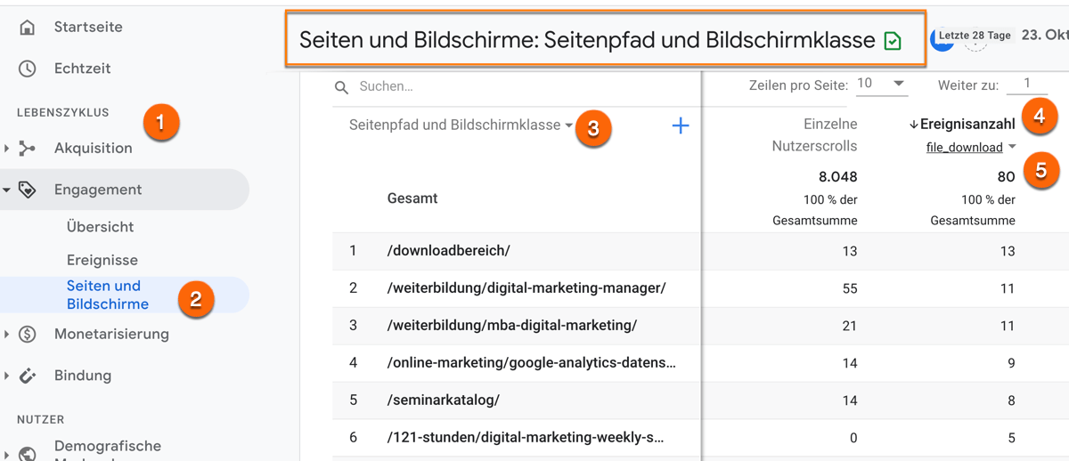 So analyisierst du im Bericht Lebenszyklus -> Engagement du das Ereignis file_download in Google Analytics 4 (GA4)