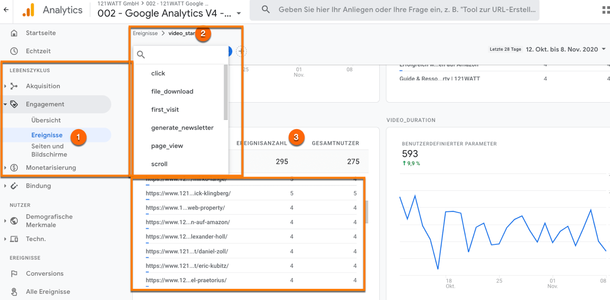 Das Ereignis video_start in Google Analytics 4 im Bericht Engagement analysieren