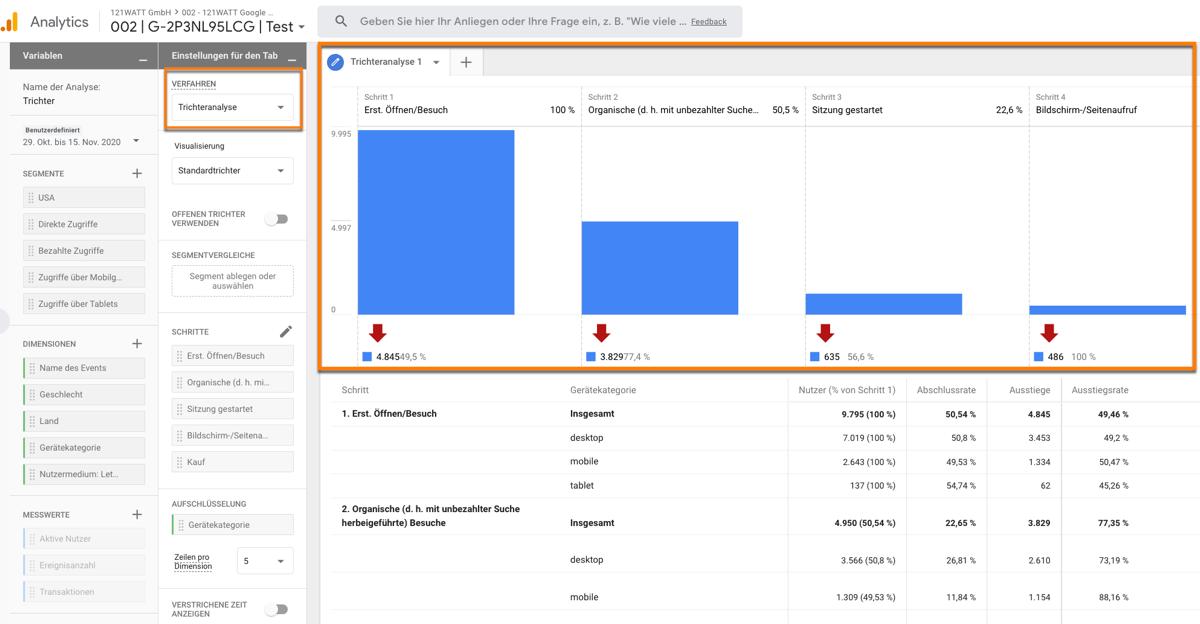 Beispiel einer Pfadanalyse im Analyse Hub von Google Analytics 4 (GA4)