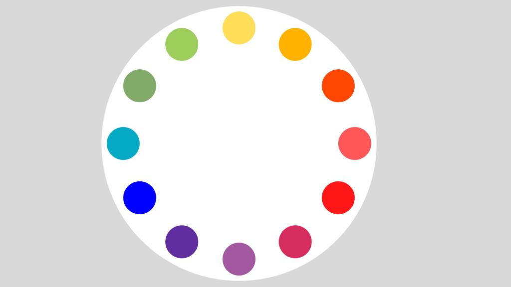 Farbkreis der Farbenlehre