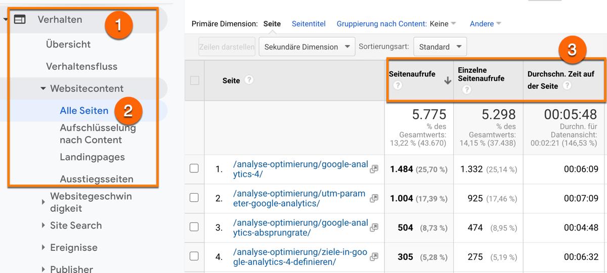Die durchschnittliche Zeit auf der Seite in Google Analytics im Alle Seiten Bericht
