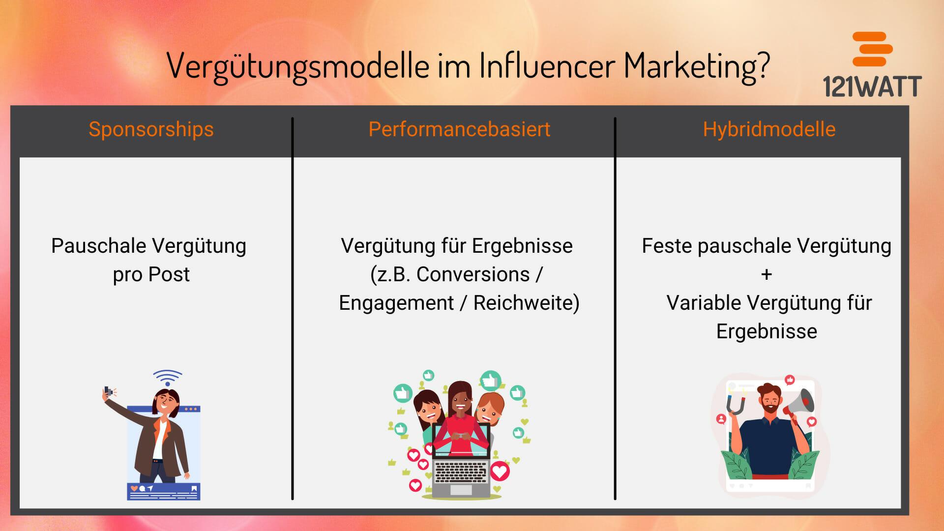 Wie werden Influencer bezahlt? Vergütungsmodelle im Influencer Marketing in der Übersicht
