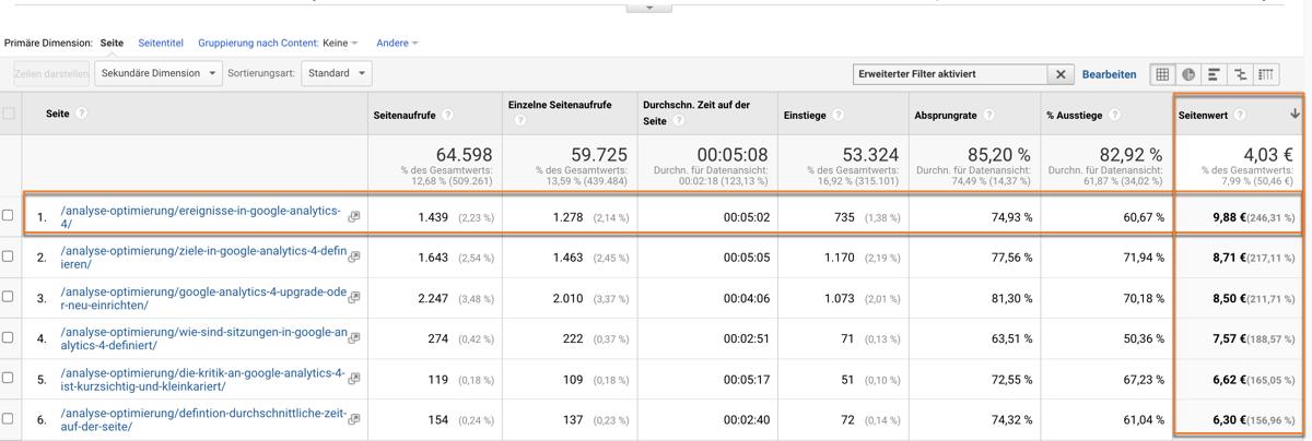 Cross-Page Attribution in Google Analytics (Universal Analytics)