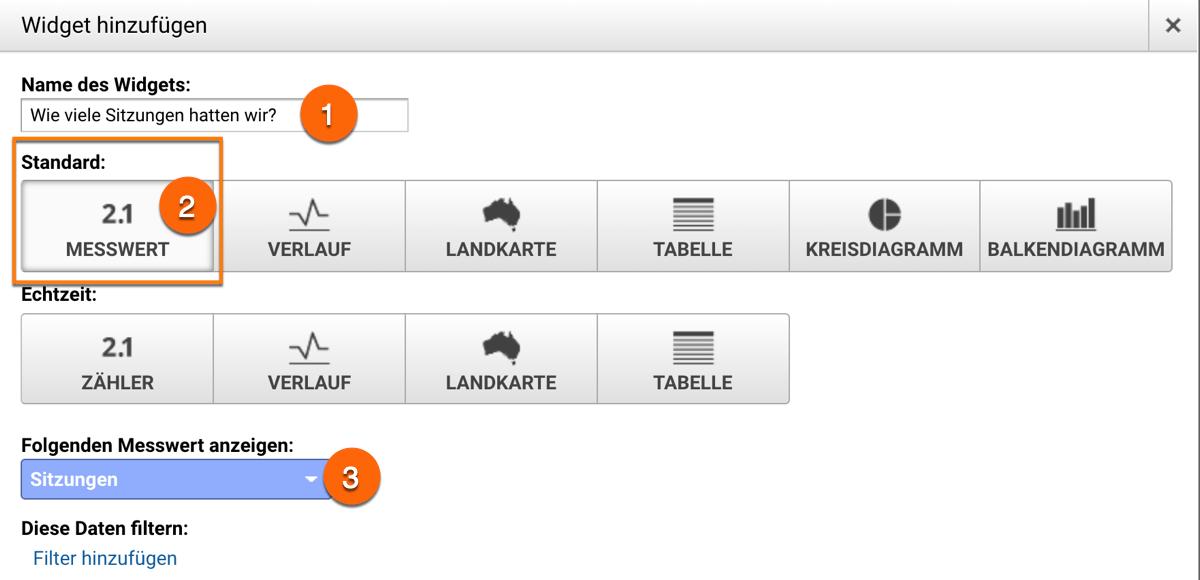Erweitertes Widget in Google Analytics Dashboards mit zwei Metriken und Filter