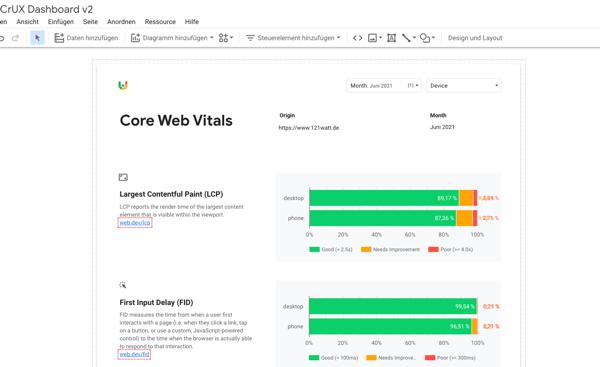 Google Data Studio Dashboard - Crux - Core-Web Vitals