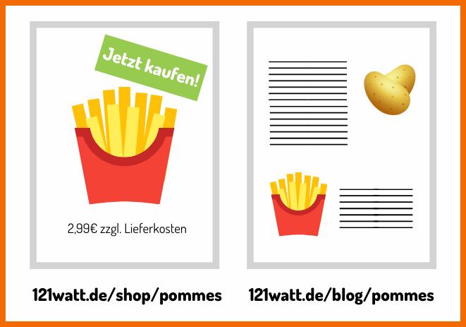 Pommes-Shop versus Pommes-Blog